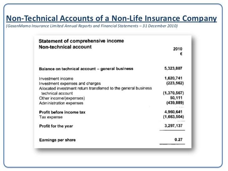 Technical Accounts of aNon-Life Insurance Company