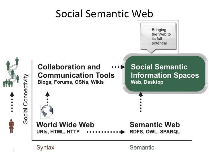 Claimsweb Slide 2