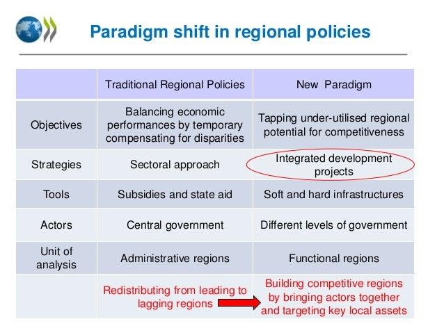 Paradigm shift in regional policies Traditional Regional Policies  New Paradigm  Objectives  Balancing economic performanc...