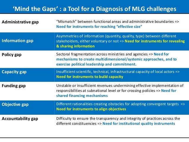 """'Mind the Gaps' : a Tool for a Diagnosis of MLG challenges Administrative gap  Information gap  """"Mismatch"""" between functio..."""