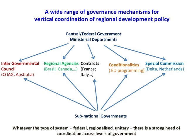 A wide range of governance mechanisms for vertical coordination of regional development policy Central/Federal Government ...