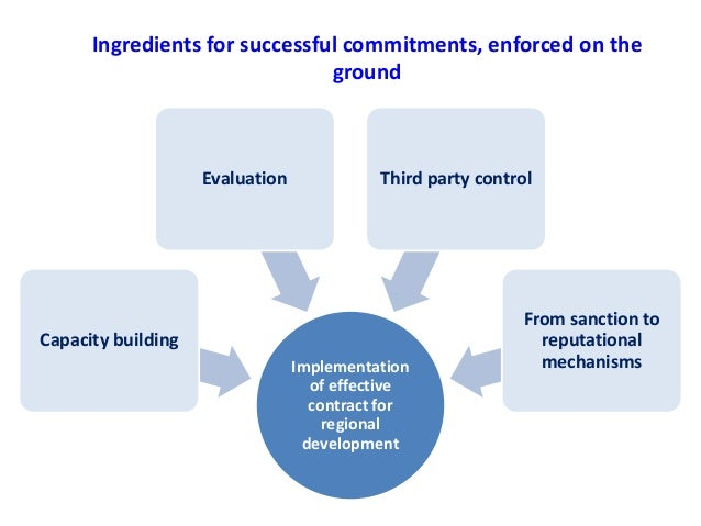 Ingredients for successful commitments, enforced on the ground  Evaluation  Third party control  Capacity building Impleme...