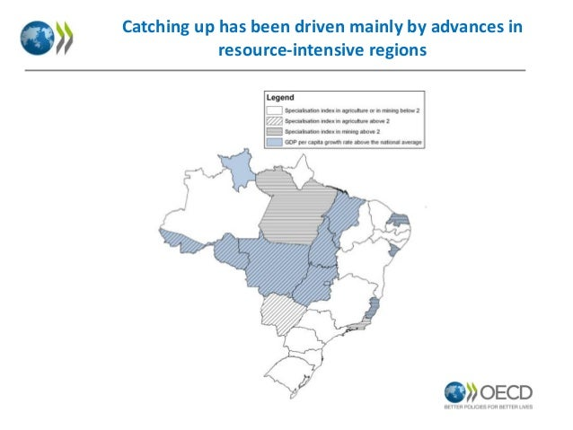 Catching up has been driven mainly by advances in resource-intensive regions
