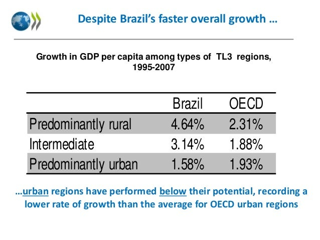 Despite Brazil's faster overall growth … Growth in GDP per capita among types of TL3 regions, 1995-2007  Predominantly rur...