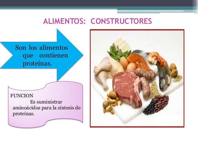Clasificaci n de los alimentos seg n su funci n - Hierro alimentos que lo contienen ...