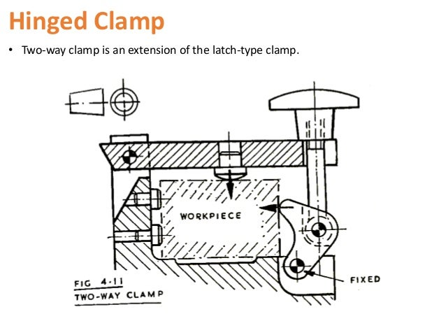 Clamping and Clamping Devices