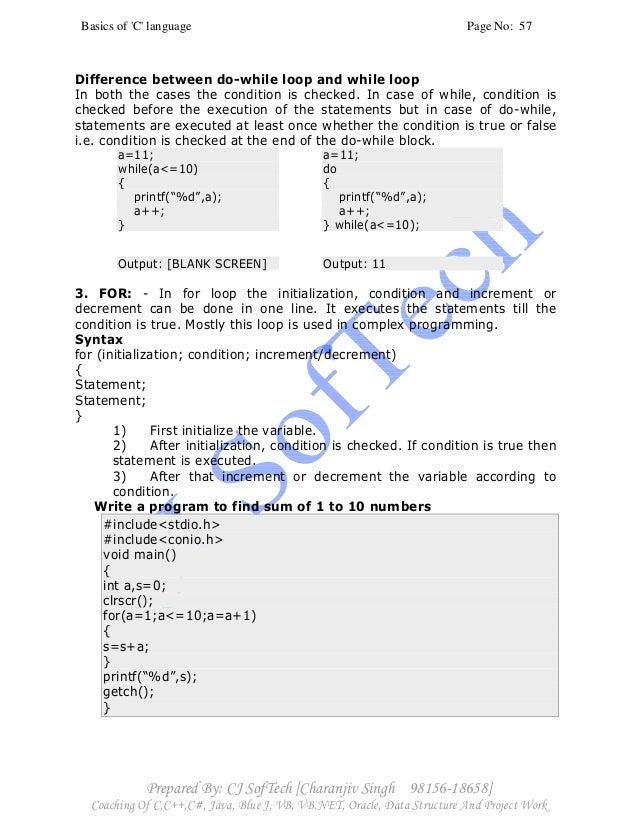C – Language Basics