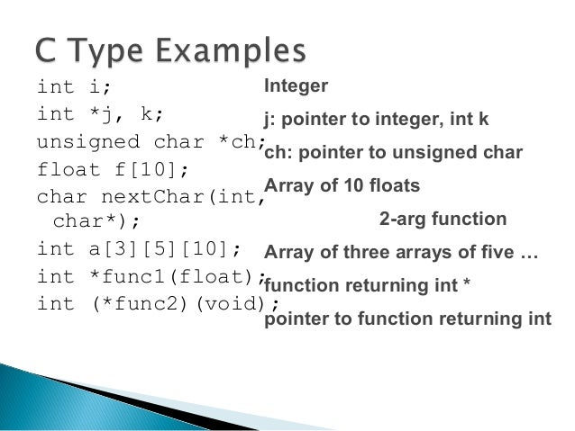 C language introduction