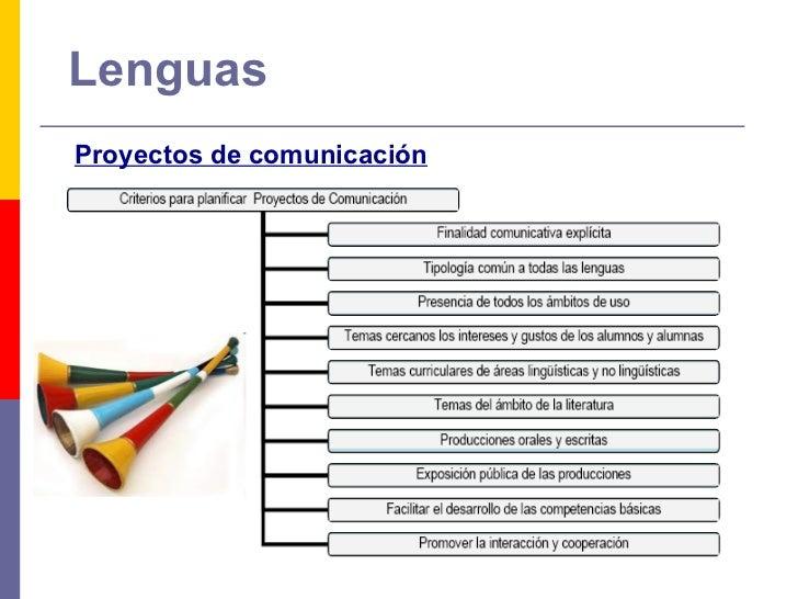 Lenguas Proyectos de comunicación
