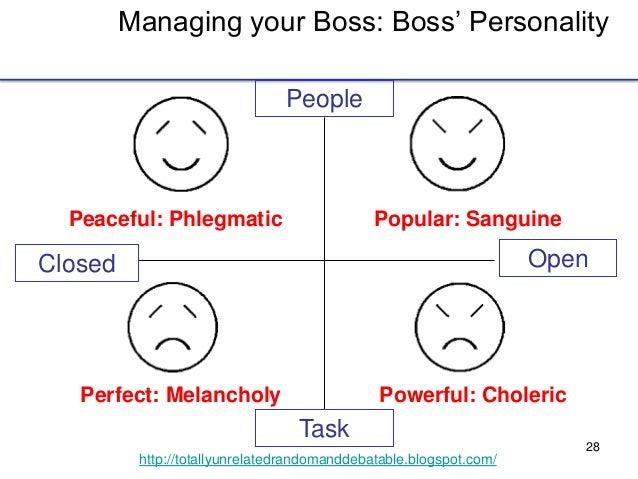 28 http://totallyunrelatedrandomanddebatable.blogspot.com/ Managing your Boss: Boss' Personality Closed Open People Task P...