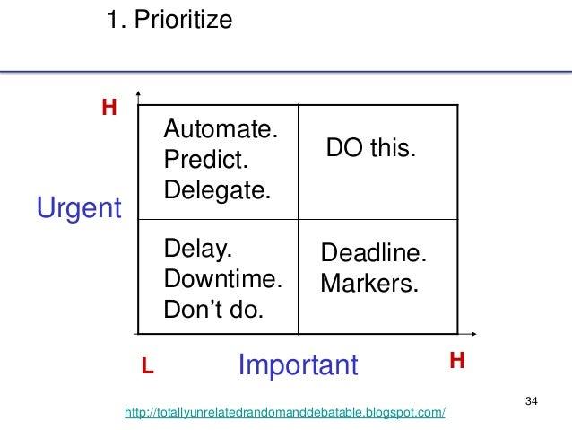 34 http://totallyunrelatedrandomanddebatable.blogspot.com/ 1. Prioritize Important Urgent L H H DO this. Deadline. Markers...