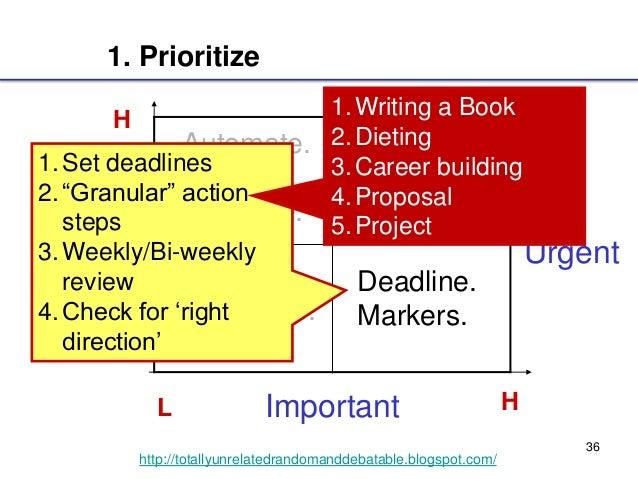 36 http://totallyunrelatedrandomanddebatable.blogspot.com/ Important Urgent L H H DO this. Deadline. Markers. Automate. Pr...