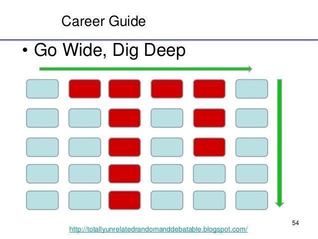 54 http://totallyunrelatedrandomanddebatable.blogspot.com/ Career Guide • Go Wide, Dig Deep