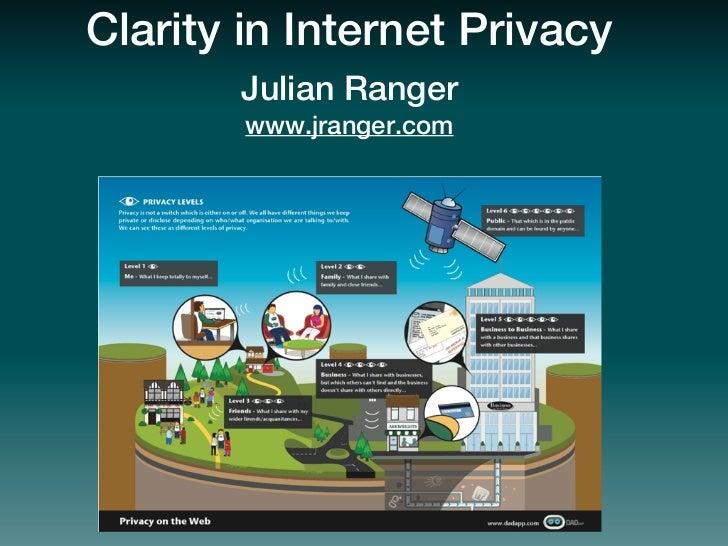 Clarity in Internet Privacy       Julian Ranger        www.jranger.com
