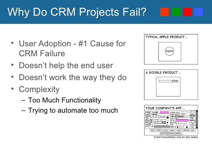 ClaritySoft CRM. . .Making Dollars out of Good Sense
