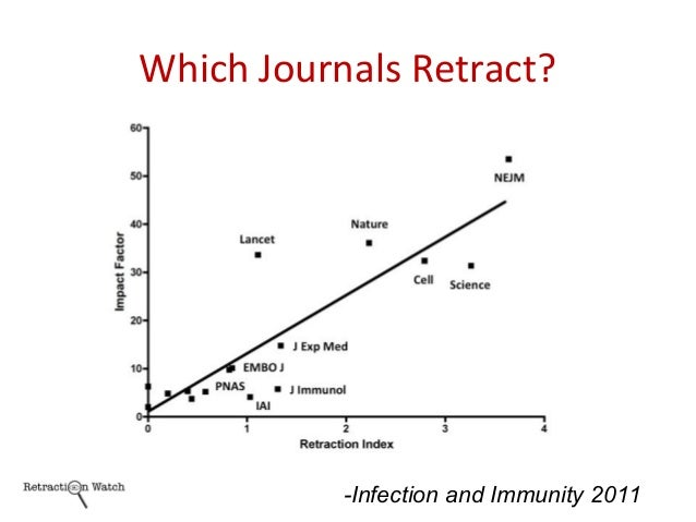 Which Journals Retract? -Infection and Immunity 2011
