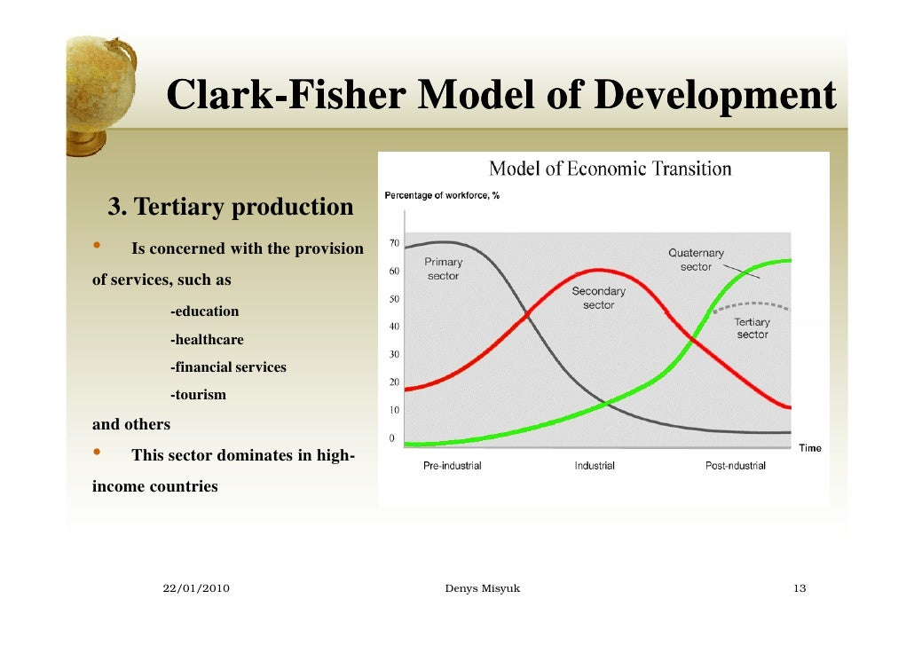 Clark And Fisher Model Of Developmentx