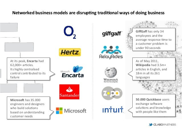 Service design for networked business models - presentation