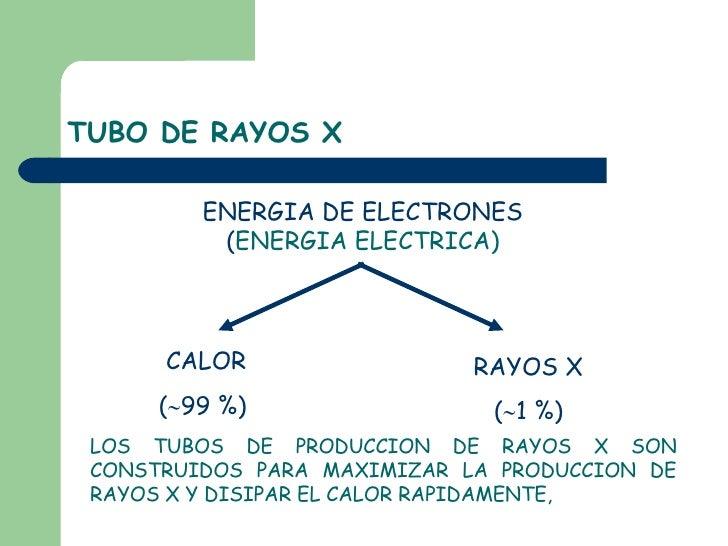 TUBO DE RAYOS X <ul><li>ENERGIA DE ELECTRONES </li></ul><ul><li>( ENERGIA ELECTRICA) </li></ul>CALOR (  99 %)  RAYOS X ( ...