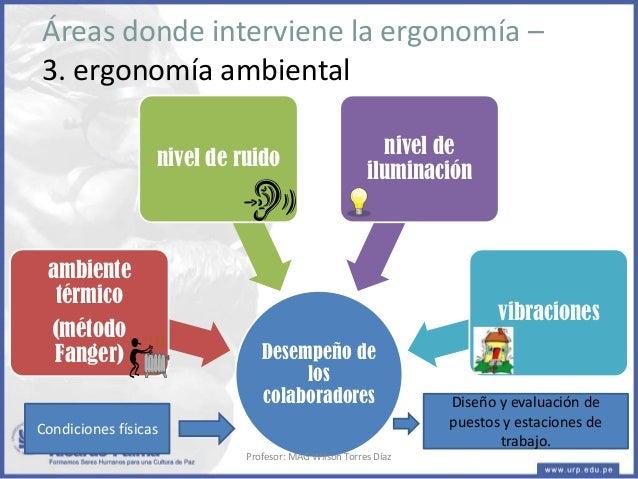 Clase 12 la ergonomia arh2 for Ergonomia en el trabajo de oficina