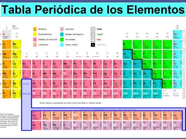 Masa Molar • Corresponde a la masa de 1 mol de sustancia ya sea de átomos o moléculas. • Se expresa en g • La masa molar e...