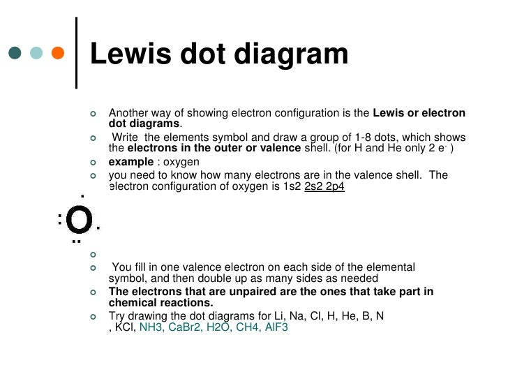 Dot Diagram Cu Example Electrical Wiring Diagram