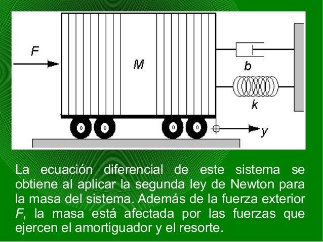 La ecuación diferencial de este sistema se obtiene al aplicar la segunda ley de Newton para la masa del sistema. Además de...