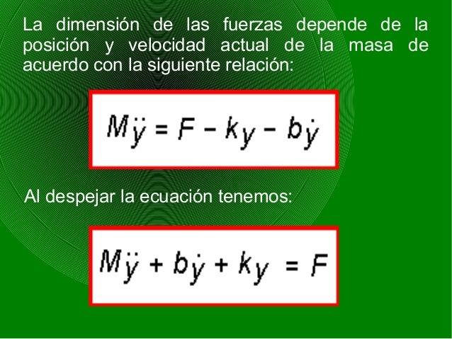 La dimensión de las fuerzas depende de la posición y velocidad actual de la masa de acuerdo con la siguiente relación: Al ...
