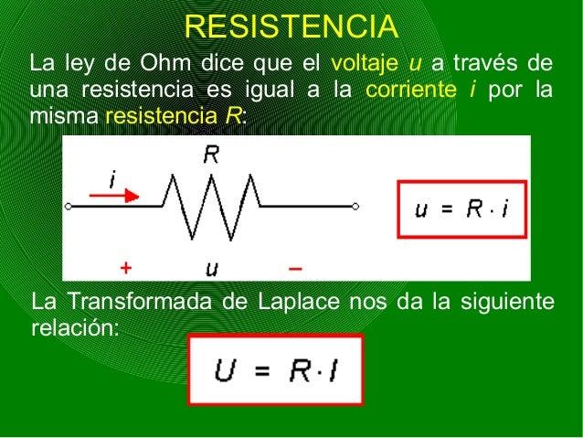 RESISTENCIA La ley de Ohm dice que el voltaje u a través de una resistencia es igual a la corriente i por la misma resiste...