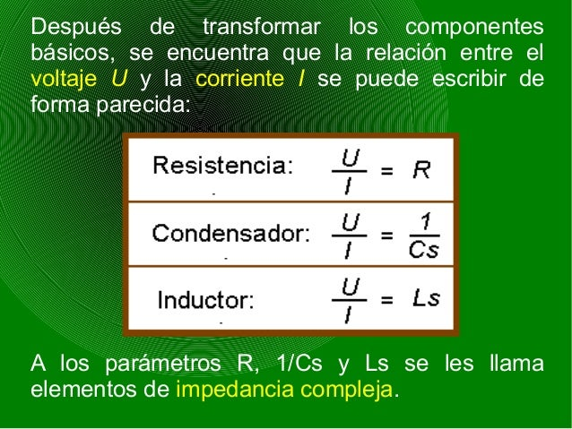 Después de transformar los componentes básicos, se encuentra que la relación entre el voltaje U y la corriente I se puede ...