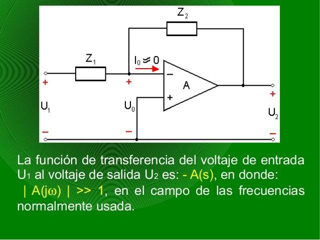 La función de transferencia del voltaje de entrada U1 al voltaje de salida U2 es: - A(s), en donde:   A(jω)   >> 1, en el ...