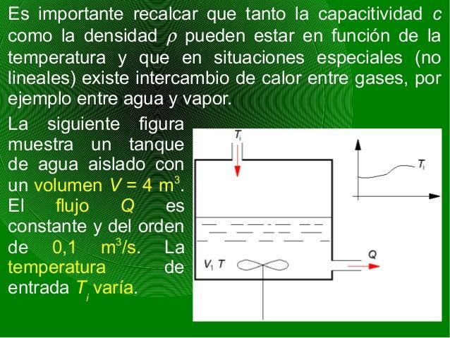 Es importante recalcar que tanto la capacitividad c como la densidad ρ pueden estar en función de la temperatura y que en ...