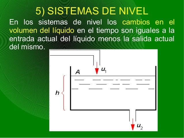 En forma matemática se describe como: Donde: V = volumen del líquido A = área del tanque h = nivel del líquido u1 = flujo ...