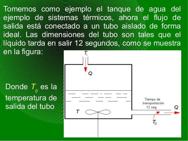 Como ya se ha encontrado la función de transferencia del tanque, o sea, de Ti a T. Lo que queda por encontrar es la funció...