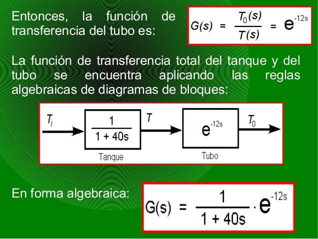 LINEALIZACIÓN DE SISTEMAS NO LINEALES Hasta el momento se han estudiado sistemas en los que la relación entre la señal de ...