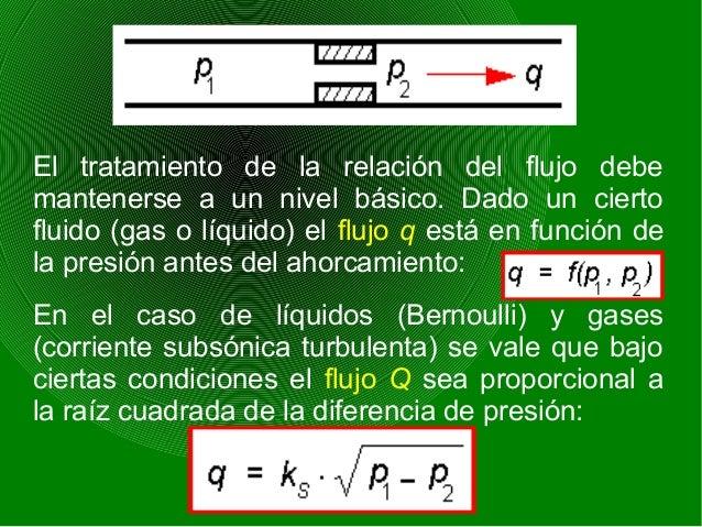 La constante Ks es aproximadamente proporcional al área de ahorcamiento, la cual puede variar (por ejemplo, válvulas de re...