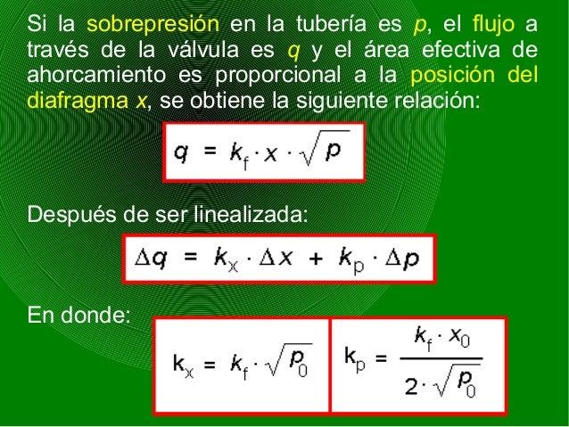 IDENTIFICACIÓN EXPERIMENTAL La identificación experimental se usa cuando es demasiado complicado encontrar las ecuaciones ...