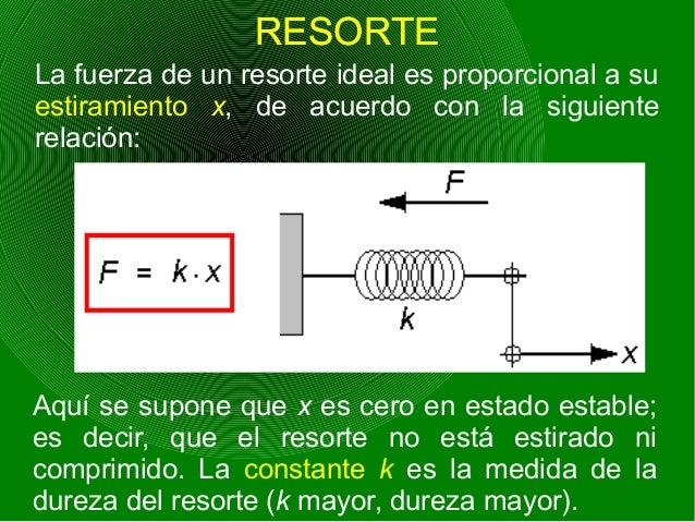RESORTE La fuerza de un resorte ideal es proporcional a su estiramiento x, de acuerdo con la siguiente relación: Aquí se s...