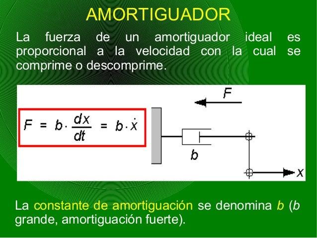 AMORTIGUADOR La fuerza de un amortiguador ideal es proporcional a la velocidad con la cual se comprime o descomprime. La c...