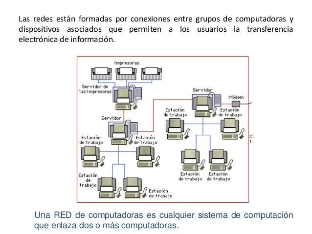 Clase 7-redes Slide 3
