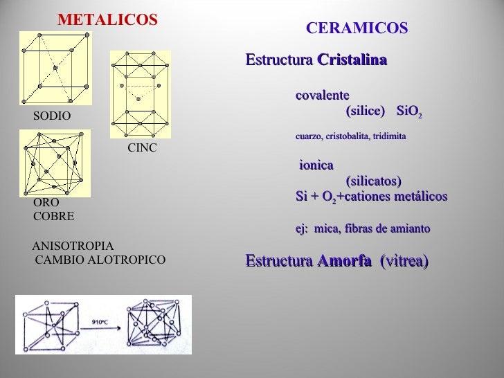 Clase Mat Met Y Ceramicos 1ºsem2008 Internet