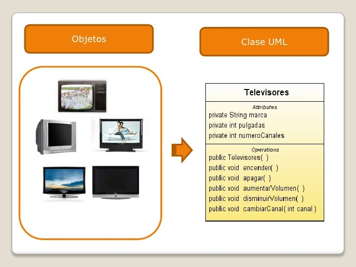 Clase Objetos Slide 3