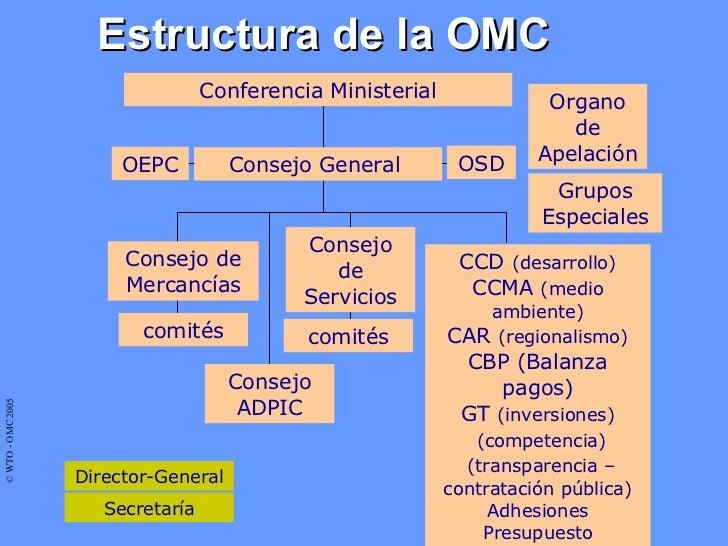 Clase Omc