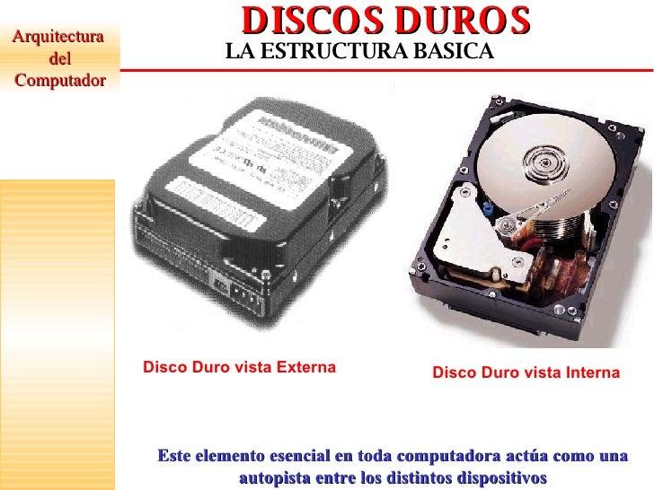 DISCOS DUROS Slide 2