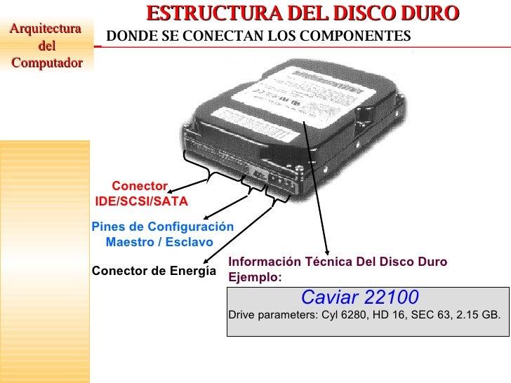 DISCOS DUROS Slide 3