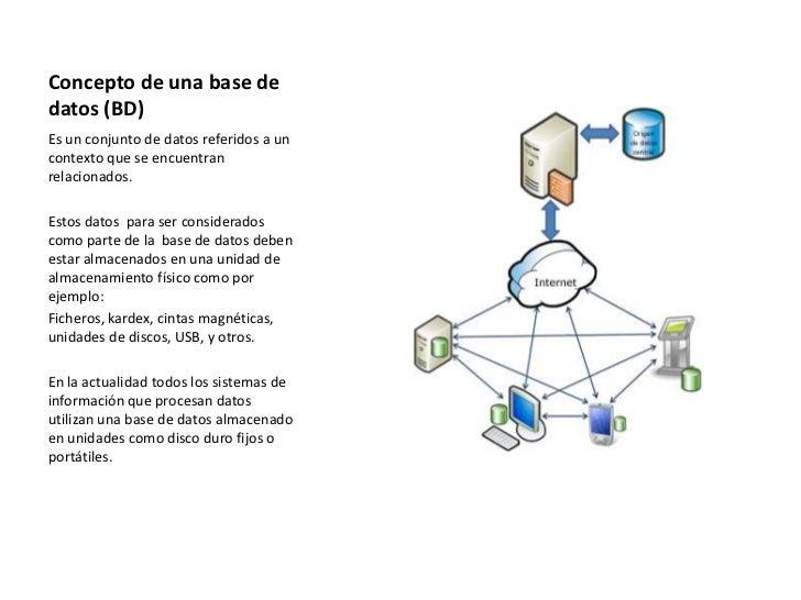Concepto de una base dedatos (BD)Es un conjunto de datos referidos a uncontexto que se encuentranrelacionados.Estos datos ...