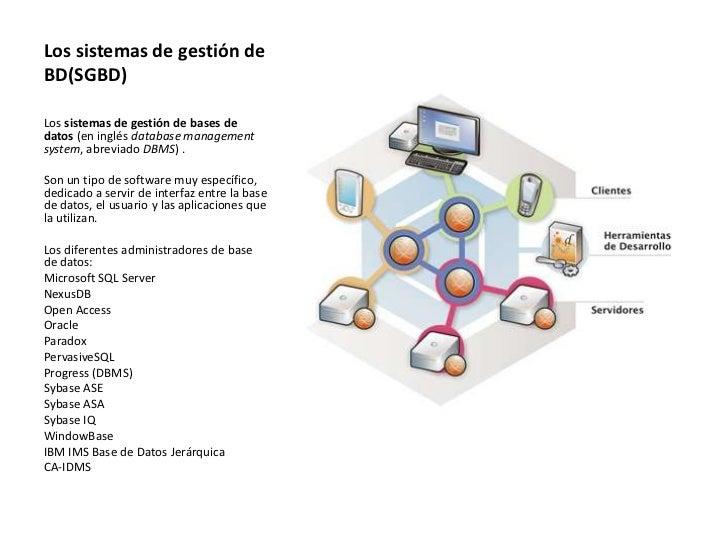Los sistemas de gestión deBD(SGBD)Los sistemas de gestión de bases dedatos (en inglés database managementsystem, abreviado...