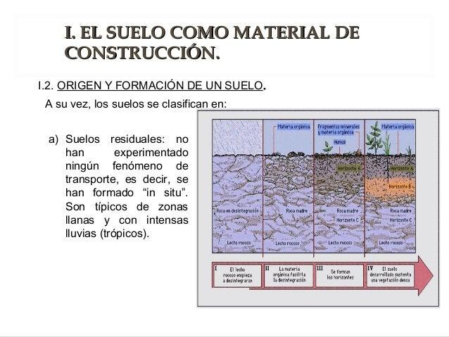 A su vez, los suelos se clasifican en: I. EL SUELO COMO MATERIAL DEI. EL SUELO COMO MATERIAL DE CONSTRUCCIÓN.CONSTRUCCIÓN....