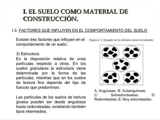 Existen tres factores que influyen en el comportamiento de un suelo: 3) Estructura. Es la disposición relativa de unas par...