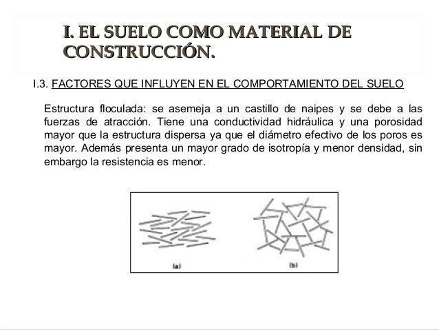 Estructura floculada: se asemeja a un castillo de naipes y se debe a las fuerzas de atracción. Tiene una conductividad hid...